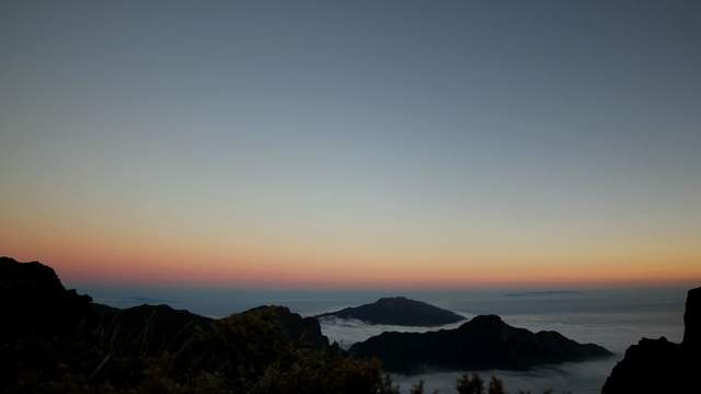Milky Way Day/night
